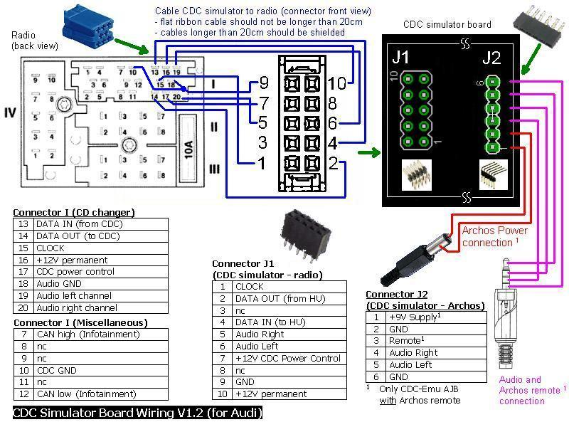 CDCEmuWiring_V12_Audi vag cd changer simulator (cdc emulator) and remote control for audi symphony 2 wiring diagram at mifinder.co