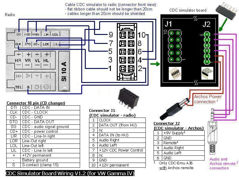 Vag Cd Changer Simulator  Cdc Emulator  And Remote Control