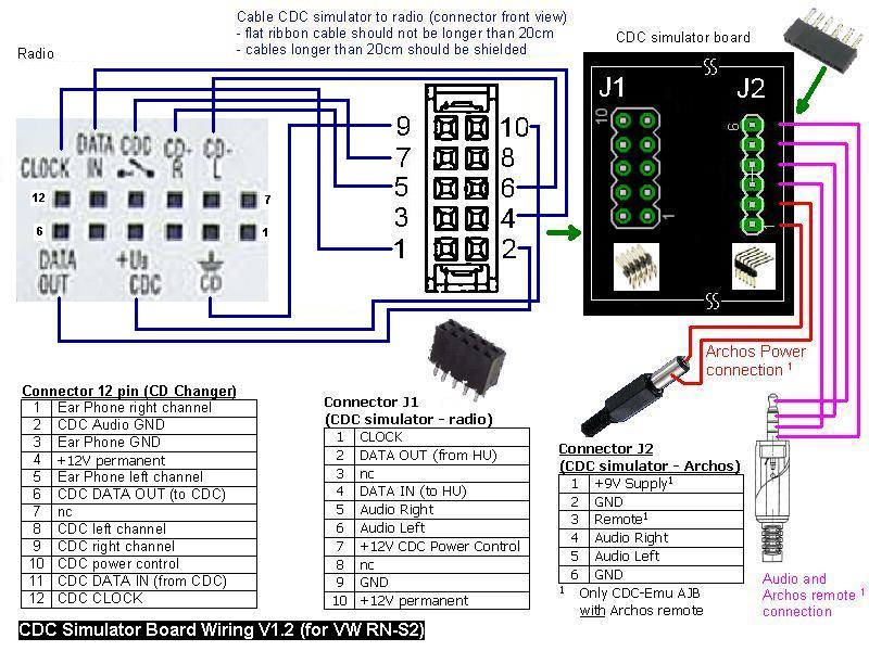 CDCEmuWiring_V12_VW_RNS2 vag cd changer simulator (cdc emulator) and remote control for rns2 wiring diagram at bayanpartner.co